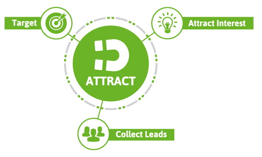 infusionsoft-attract